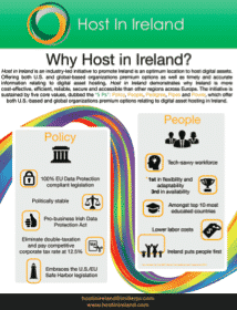 Host in Ireland 5Ps Infographic - pg 1