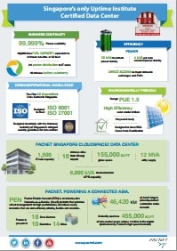 Pacnet Infographic 3.19.14_v2