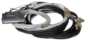 RF Industries Cable