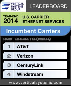 vertical systems carrier ethernet leaderboard