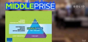 middleprise-solid-702x336