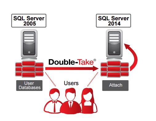 SQL_Server_Migration (1)