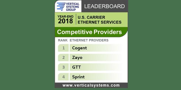 GTT and FiberLight Earn Recognition in Ethernet Leaderboards