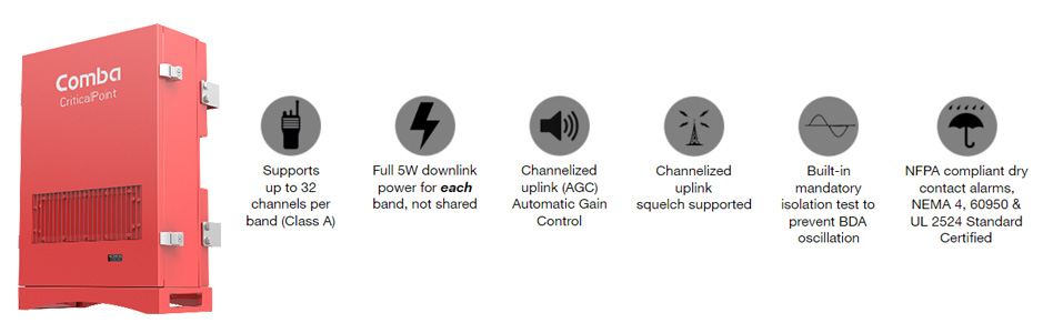 Comba Telecom Expands Its CriticalPoint™ Public Safety BDA  Product Line with New 5W Version