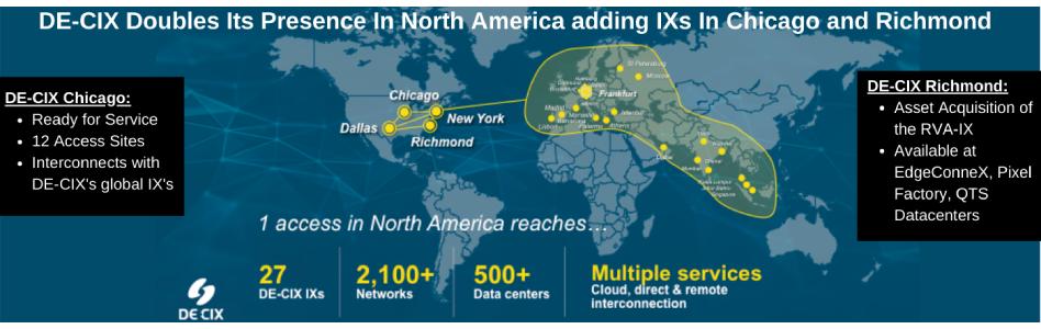 DE-CIX Doubles IX Footprint in North America
