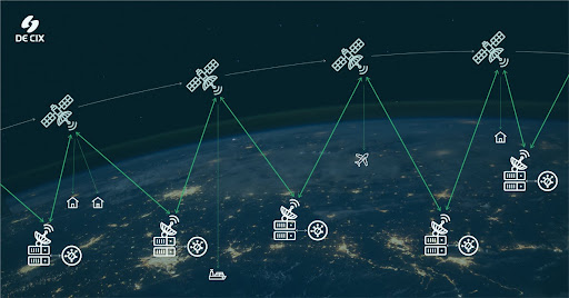 How Satellites ProvideInternet to the Underserved